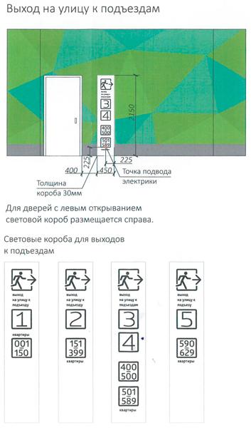 Стенды для лифтов